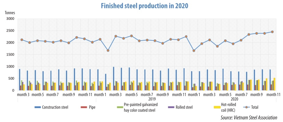 1523 p16 support recovery for the steel sector
