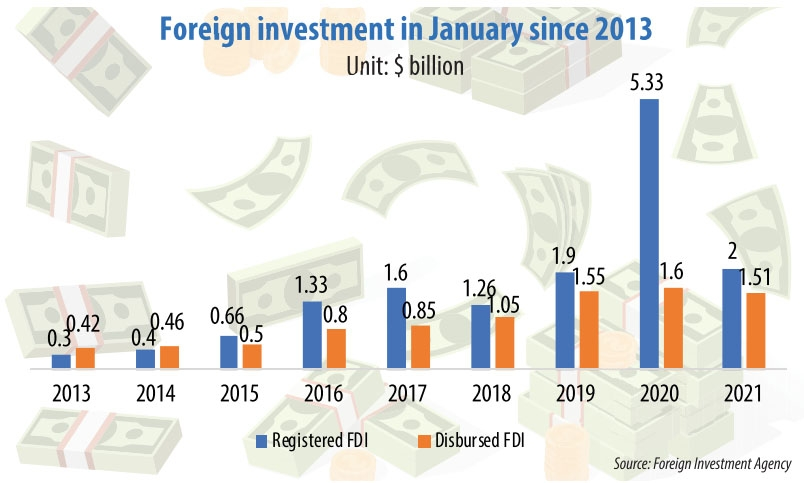 1529 p9 deluge of foreign capital marks strong start to 2021