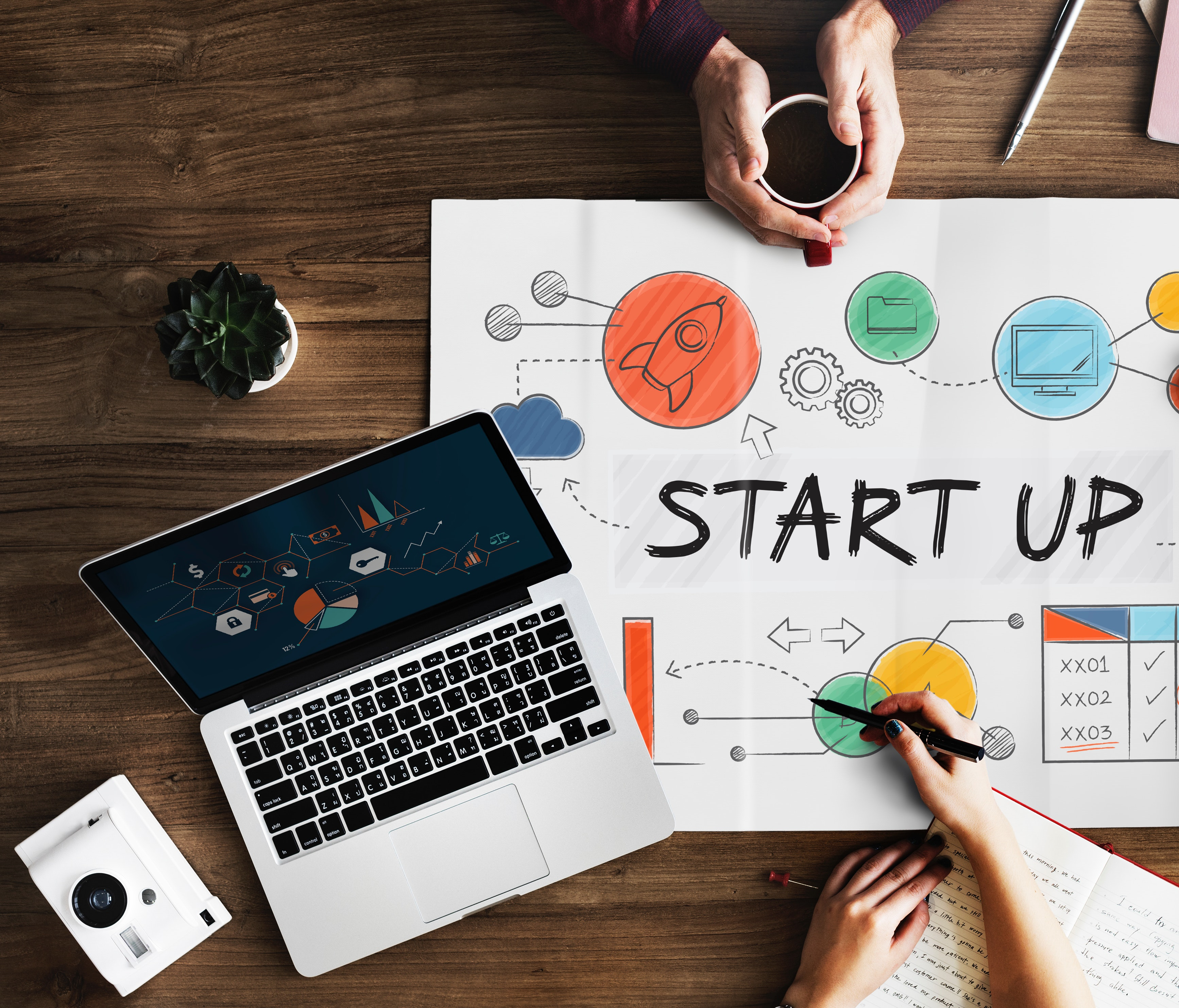 7 Steps to Starting a Small Business in Ohio - Growth Capital