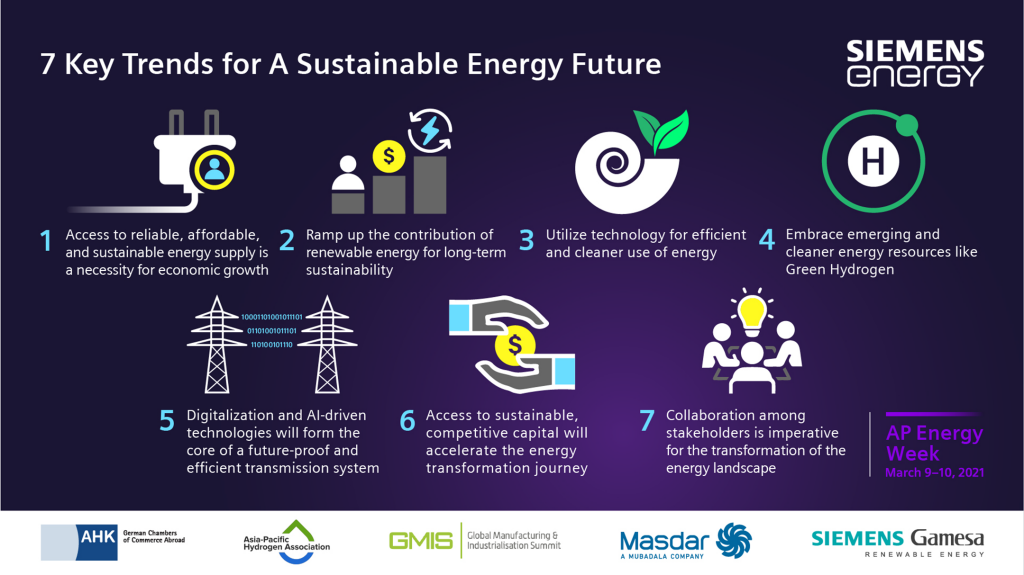 asia pacific energy leaders identify key trends for sustainable energy future