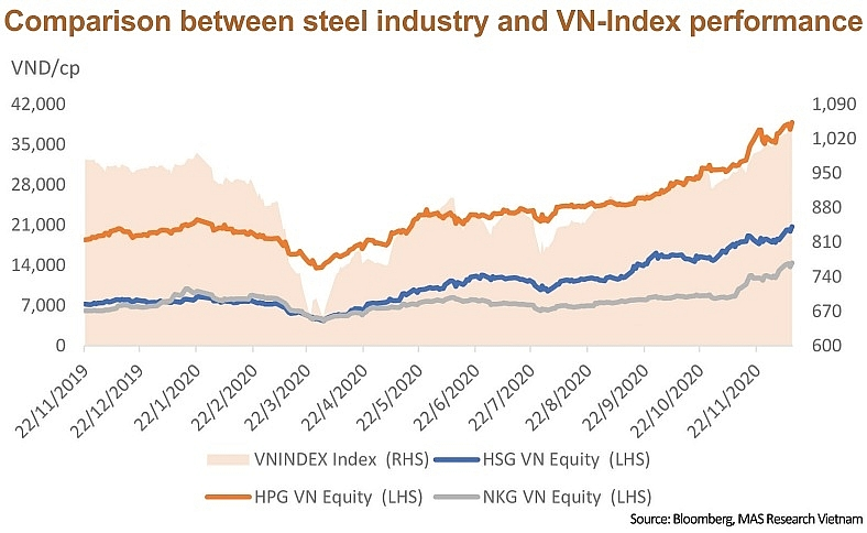 1533 p15 buoyant steelmakers still hoping for more