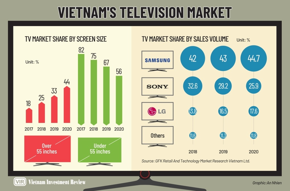 1535 p12 shows almost over for tv brands in popularity contest
