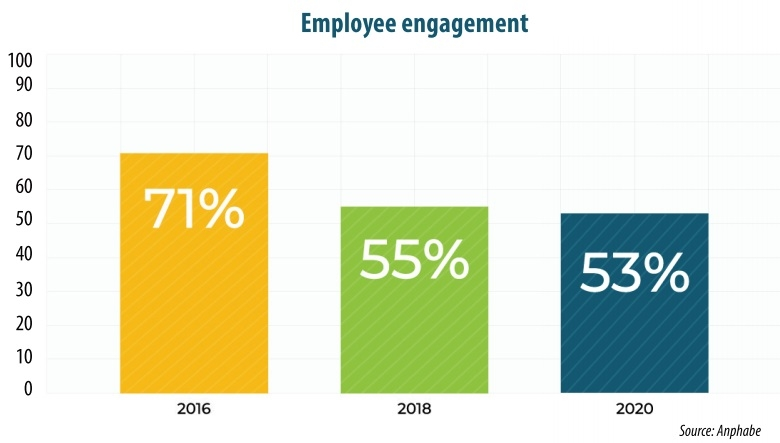 1539 p27 bettering workplaces to retain talent